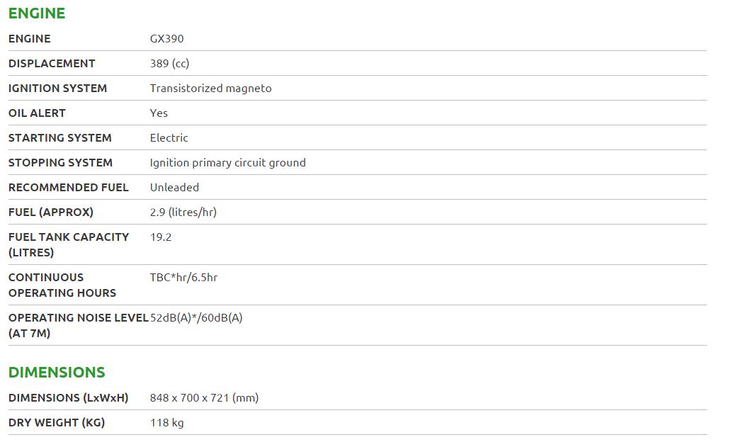 model eu 70is fuel consumption per hour